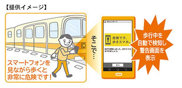 歩行中にスマートフォンを使うと警告画面を出し、その間スマートフォンが操作できなくなる機能だ。