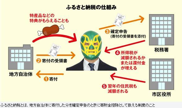 (c)ASCII.jp