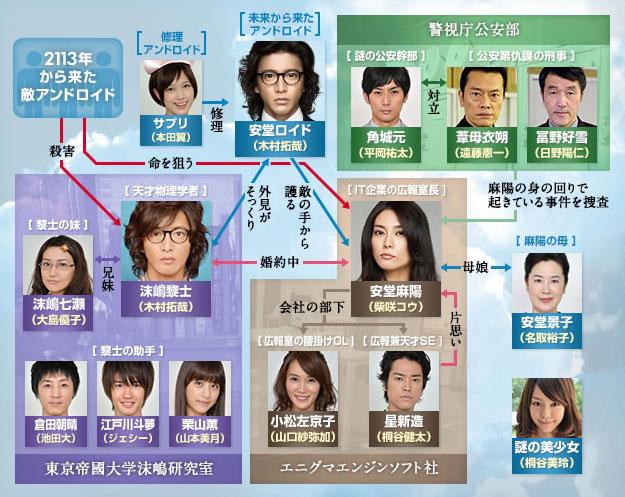 安堂ロイド第4話以降の考察・ネタバレまとめ【レイジの過去が発覚!】